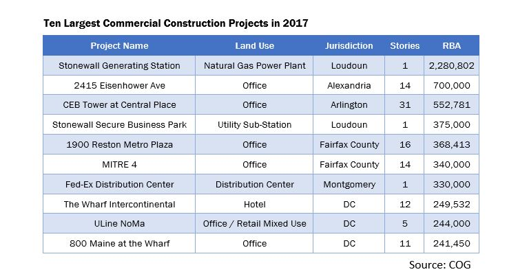 Commercial_Construction_2017_COG_2